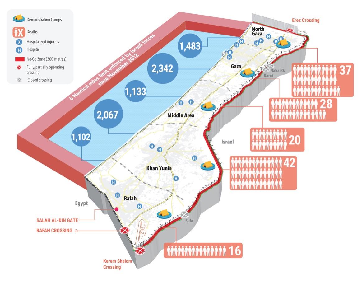 Gaza 30.3. 1.7.2016